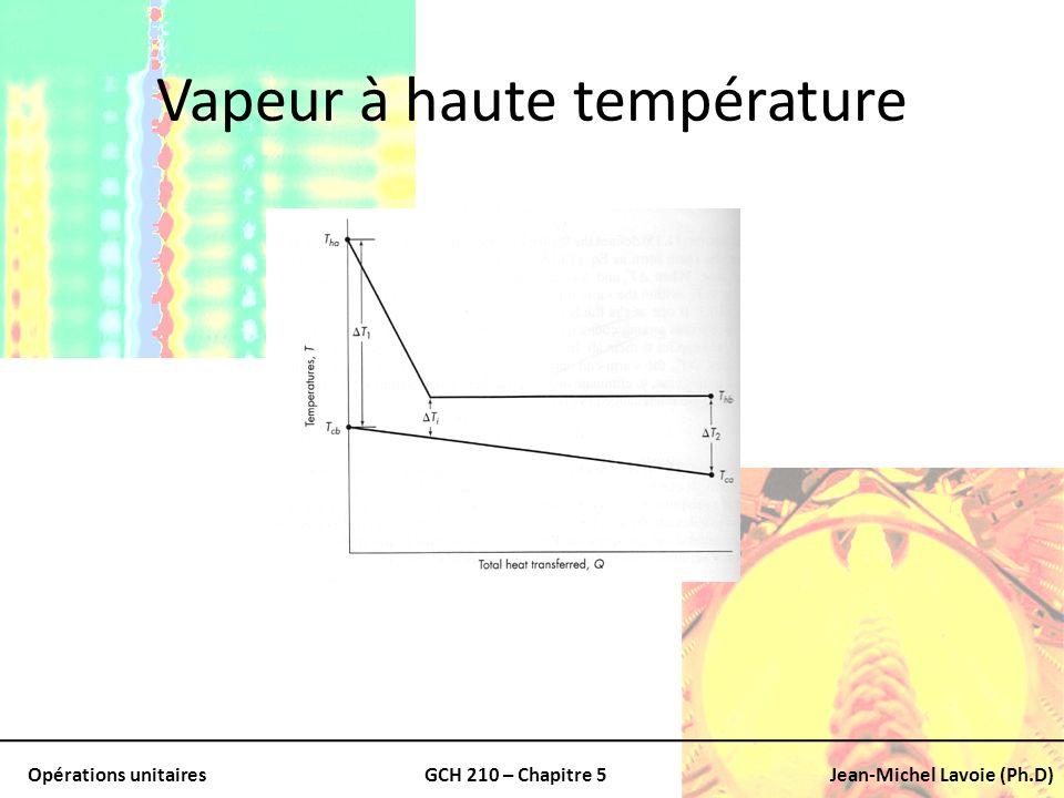 Opérations unitairesGCH 210 – Chapitre 5Jean-Michel Lavoie (Ph.D) Vapeur à haute température