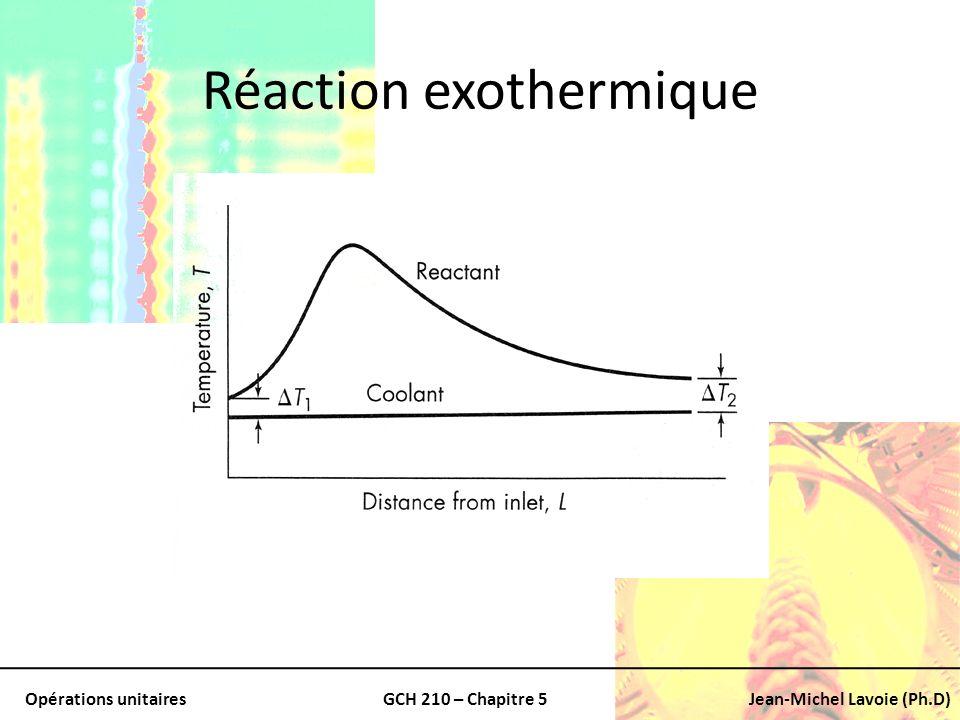 Opérations unitairesGCH 210 – Chapitre 5Jean-Michel Lavoie (Ph.D) Réaction exothermique
