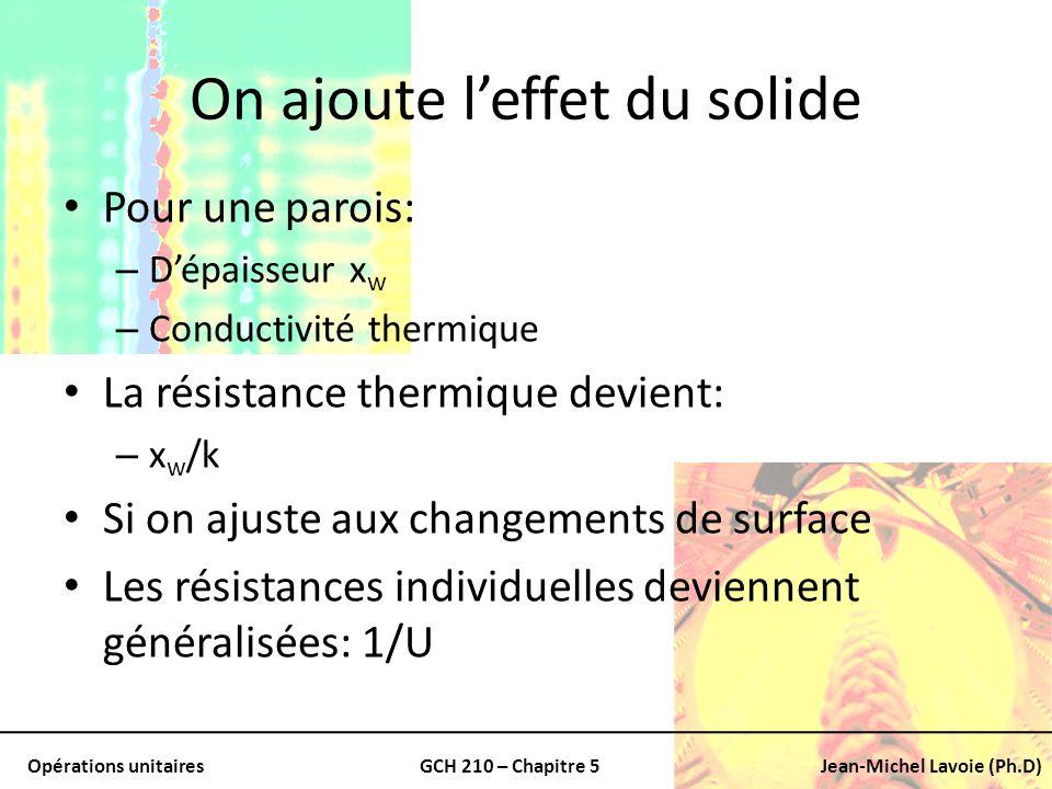 Opérations unitairesGCH 210 – Chapitre 5Jean-Michel Lavoie (Ph.D) On ajoute leffet du solide Pour une parois: – Dépaisseur x w – Conductivité thermiqu