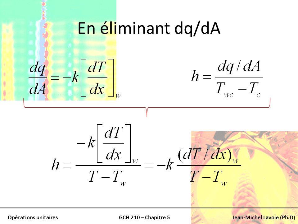 Opérations unitairesGCH 210 – Chapitre 5Jean-Michel Lavoie (Ph.D) En éliminant dq/dA