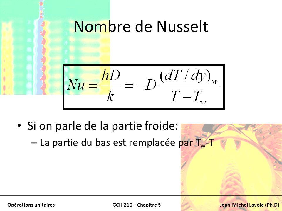 Opérations unitairesGCH 210 – Chapitre 5Jean-Michel Lavoie (Ph.D) Nombre de Nusselt Si on parle de la partie froide: – La partie du bas est remplacée