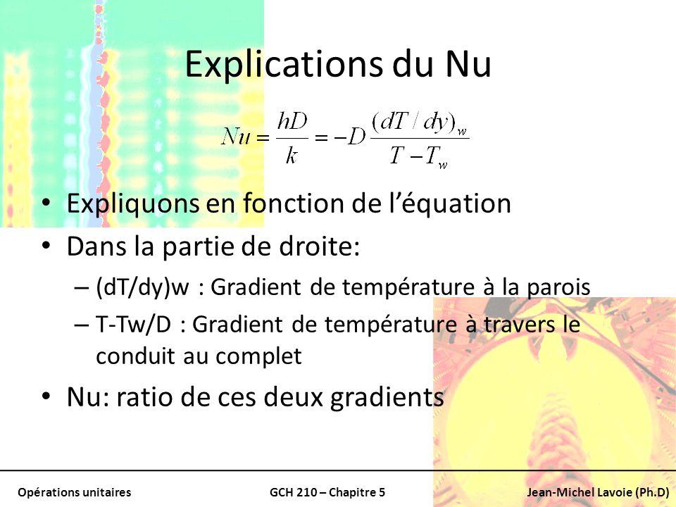 Opérations unitairesGCH 210 – Chapitre 5Jean-Michel Lavoie (Ph.D) Explications du Nu Expliquons en fonction de léquation Dans la partie de droite: – (
