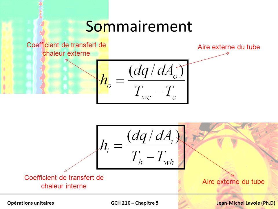 Opérations unitairesGCH 210 – Chapitre 5Jean-Michel Lavoie (Ph.D) Sommairement Coefficient de transfert de chaleur externe Coefficient de transfert de