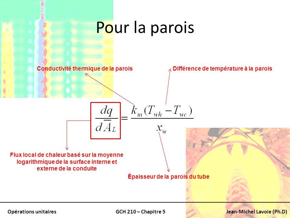 Opérations unitairesGCH 210 – Chapitre 5Jean-Michel Lavoie (Ph.D) Pour la parois Différence de température à la parois Épaisseur de la parois du tube