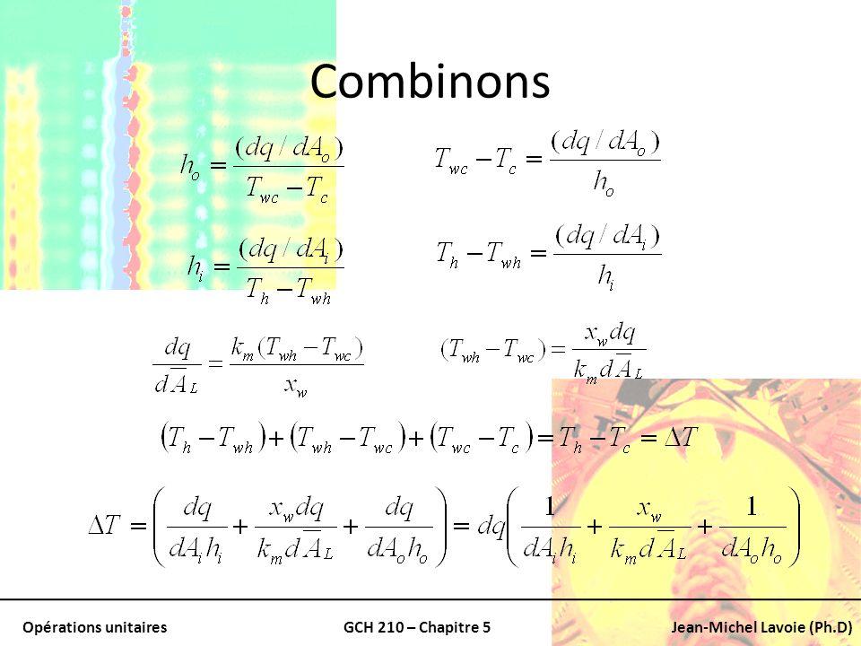 Opérations unitairesGCH 210 – Chapitre 5Jean-Michel Lavoie (Ph.D) Combinons
