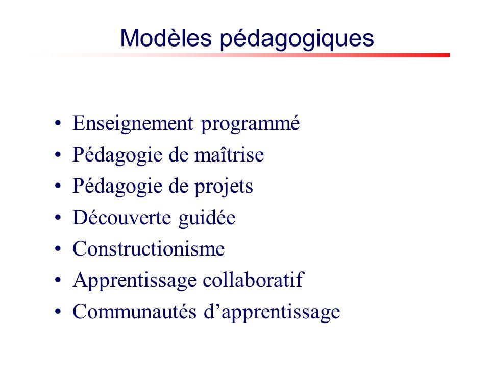 Enseignement programmé Pédagogie de maîtrise Pédagogie de projets Découverte guidée Constructionisme Apprentissage collaboratif Communautés dapprentissage Modèles pédagogiques