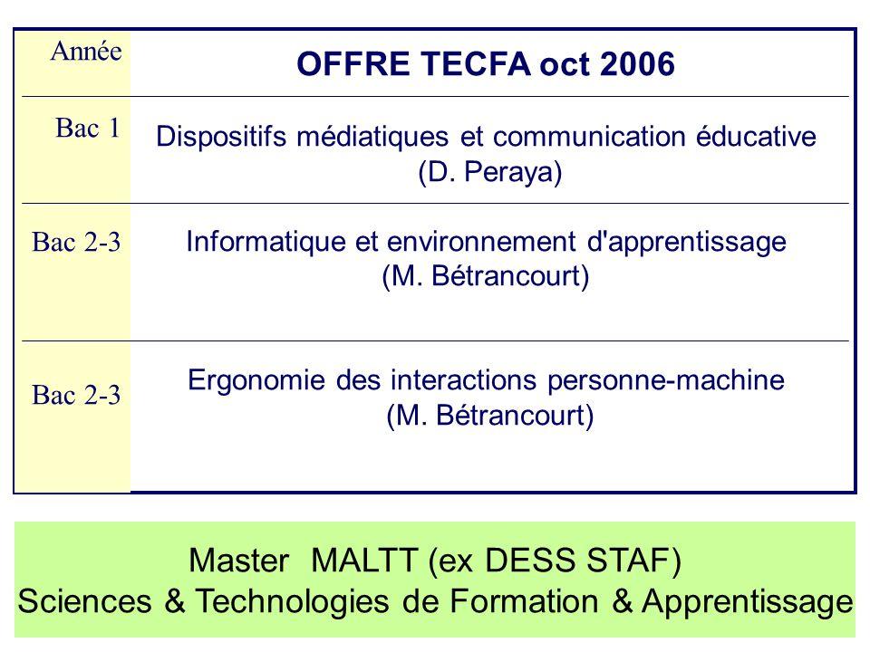 OFFRE TECFA oct 2006 Dispositifs médiatiques et communication éducative (D.