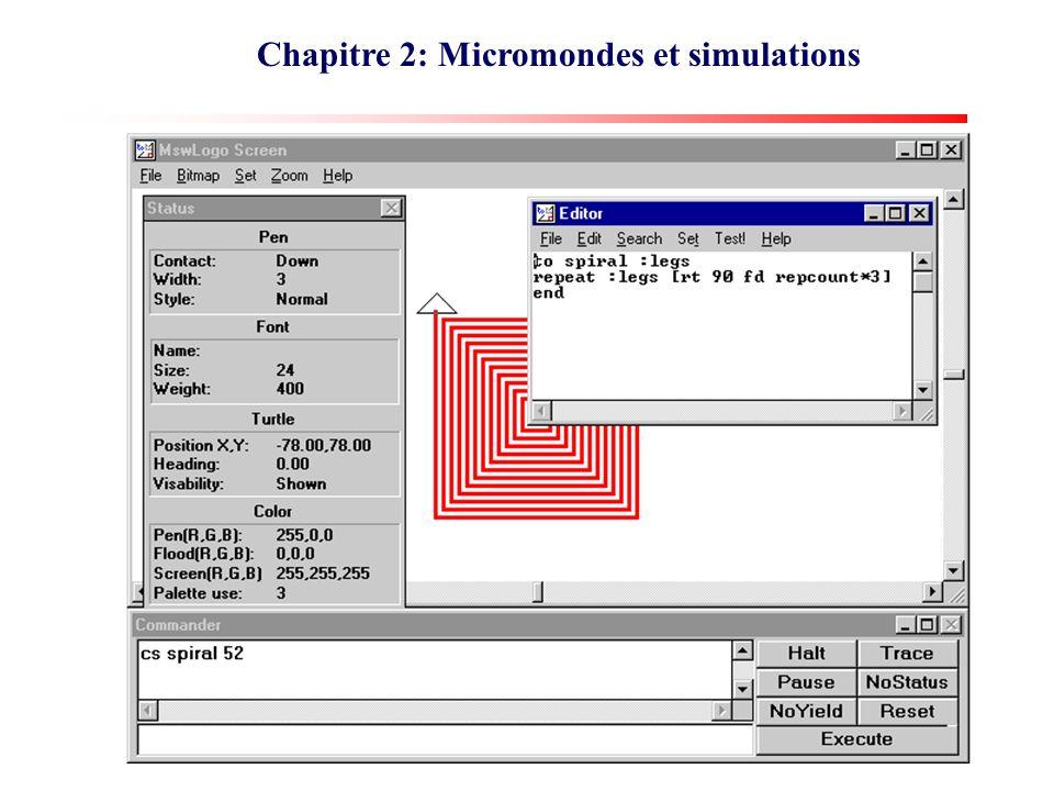 Chapitre 2: Micromondes et simulations demo