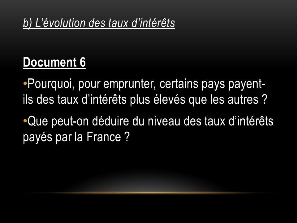 b) Lévolution des taux dintérêts Document 6 Pourquoi, pour emprunter, certains pays payent- ils des taux dintérêts plus élevés que les autres .