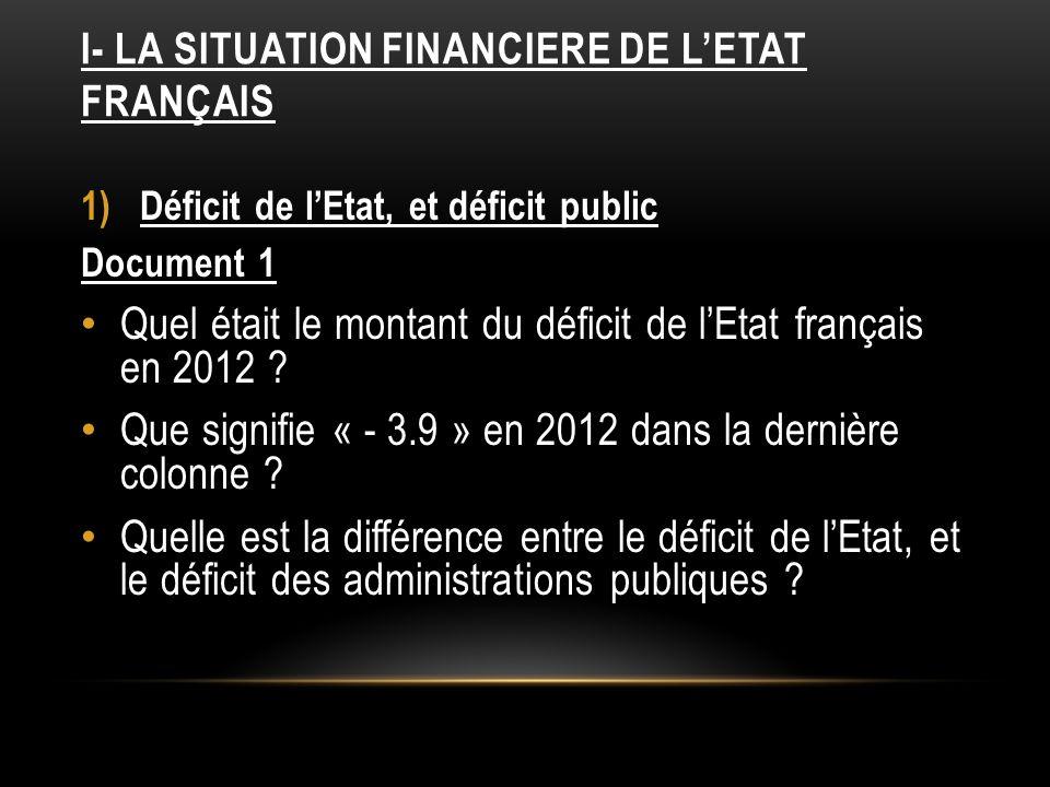 I- LA SITUATION FINANCIERE DE LETAT FRANÇAIS 1)Déficit de lEtat, et déficit public Document 1 Quel était le montant du déficit de lEtat français en 2012 .
