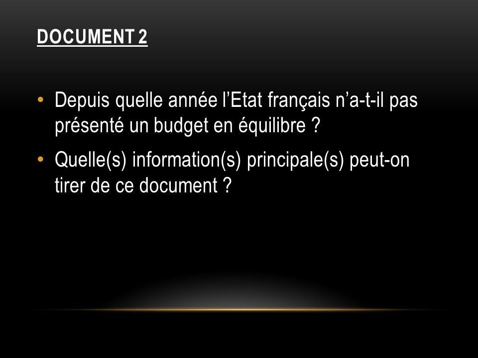 DOCUMENT 2 Depuis quelle année lEtat français na-t-il pas présenté un budget en équilibre .
