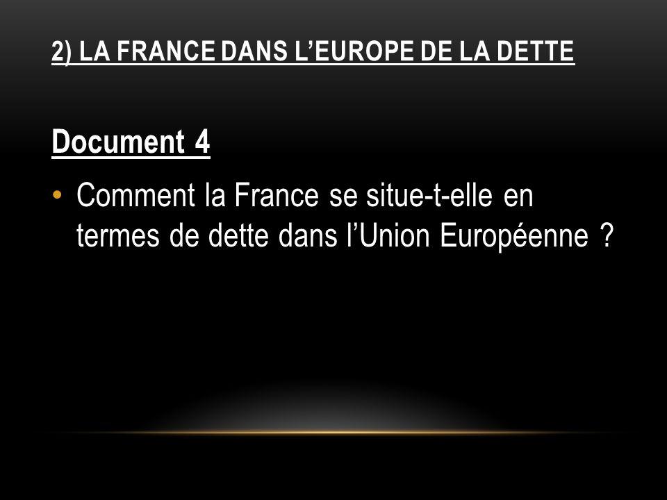 2) LA FRANCE DANS LEUROPE DE LA DETTE Document 4 Comment la France se situe-t-elle en termes de dette dans lUnion Européenne ?