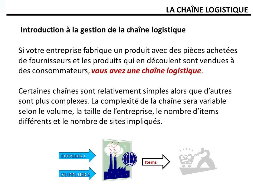 LA CHAÎNE LOGISTIQUE Introduction à la gestion de la chaîne logistique Si votre entreprise fabrique un produit avec des pièces achetées de fournisseur