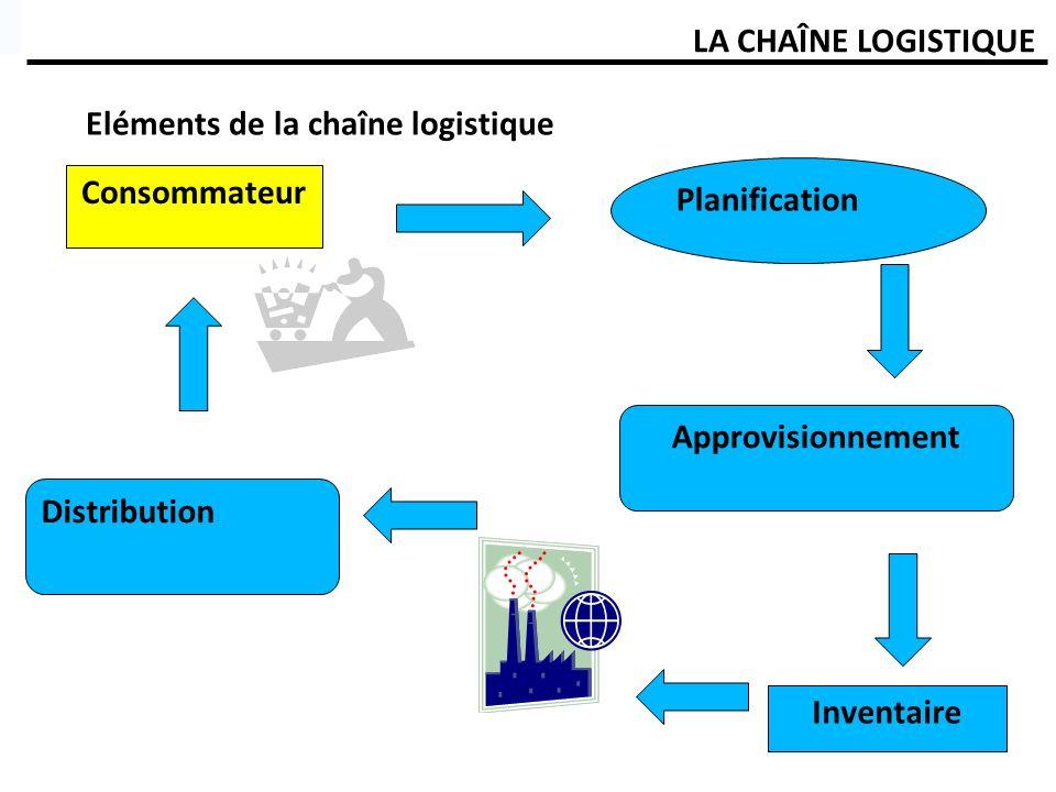 LA CHAÎNE LOGISTIQUE Eléments de la chaîne logistique Consommateur Planification Approvisionnement Inventaire Distribution