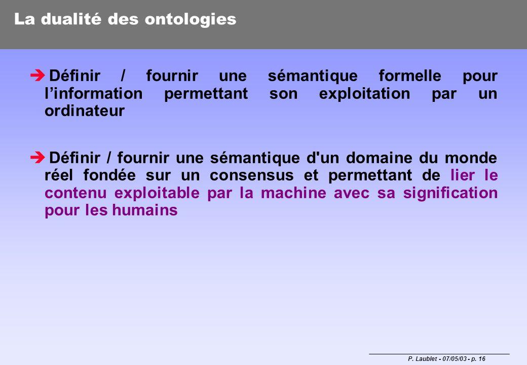 P. Laublet - 07/05/03 - p. 16 La dualité des ontologies Définir / fournir une sémantique formelle pour linformation permettant son exploitation par un