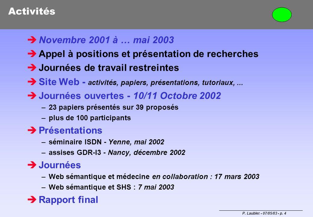 P. Laublet - 07/05/03 - p. 4 Activités Novembre 2001 à … mai 2003 Appel à positions et présentation de recherches Journées de travail restreintes Site