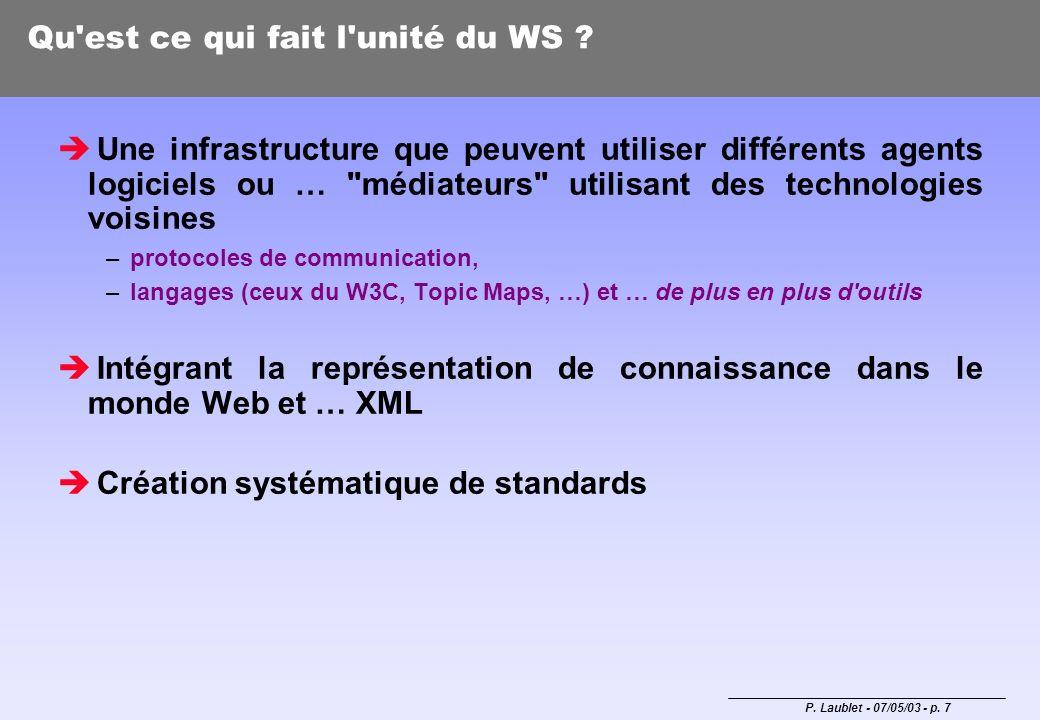P. Laublet - 07/05/03 - p. 7 Qu'est ce qui fait l'unité du WS ? Une infrastructure que peuvent utiliser différents agents logiciels ou …