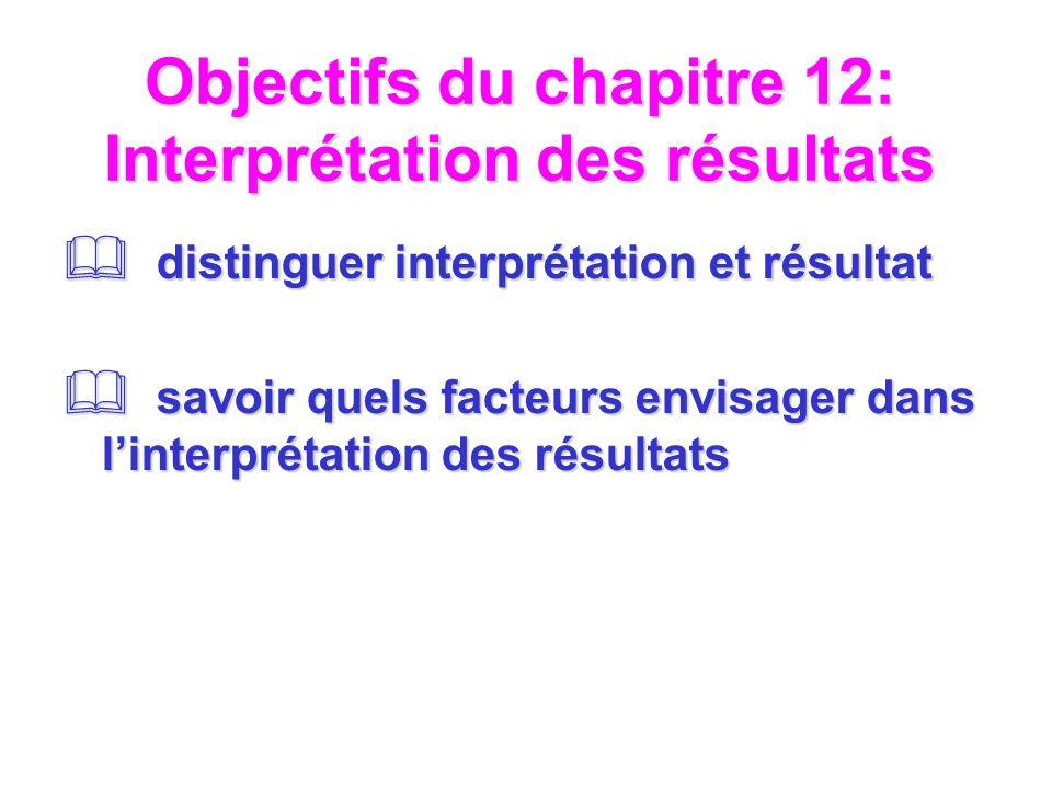 Objectifs du chapitre 12: Interprétation des résultats distinguer interprétation et résultat distinguer interprétation et résultat savoir quels facteurs envisager dans linterprétation des résultats savoir quels facteurs envisager dans linterprétation des résultats