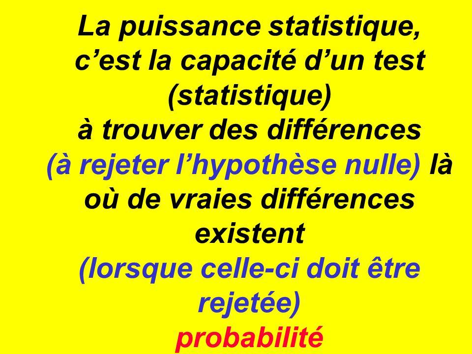 La puissance statistique, cest la capacité dun test (statistique) à trouver des différences (à rejeter lhypothèse nulle) là où de vraies différences e