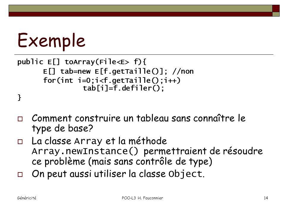 GénéricitéPOO-L3 H. Fauconnier14 Exemple public E[] toArray(File f){ E[] tab=new E[f.getTaille()]; //non for(int i=0;i<f.getTaille();i++) tab[i]=f.def