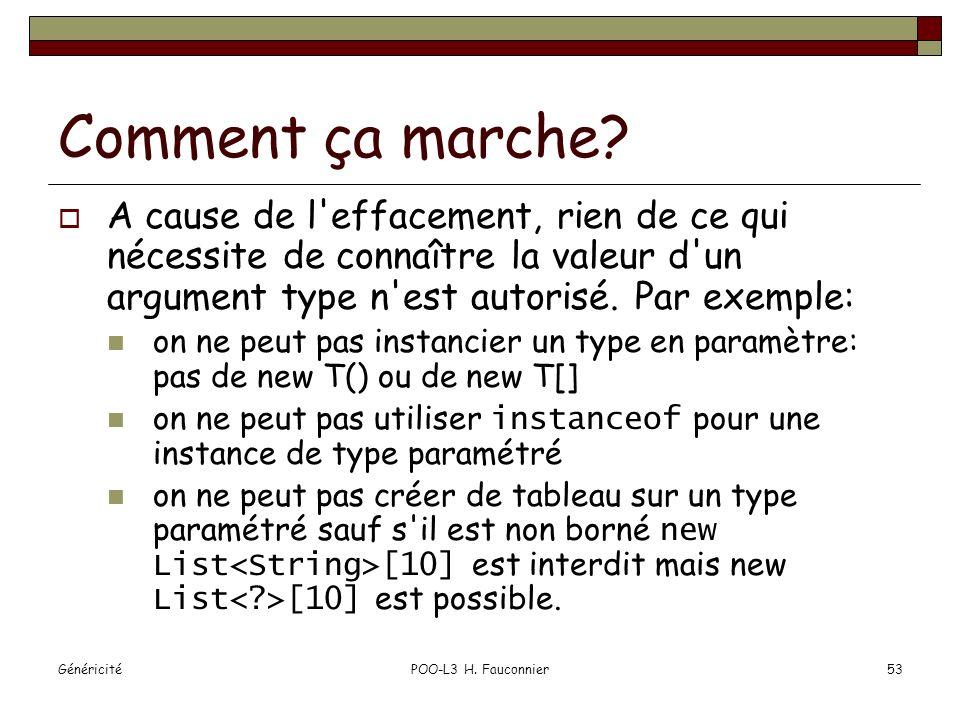 GénéricitéPOO-L3 H. Fauconnier53 Comment ça marche? A cause de l'effacement, rien de ce qui nécessite de connaître la valeur d'un argument type n'est