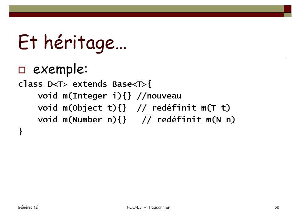 GénéricitéPOO-L3 H. Fauconnier58 Et héritage… exemple: class D extends Base { void m(Integer i){} //nouveau void m(Object t){} // redéfinit m(T t) voi