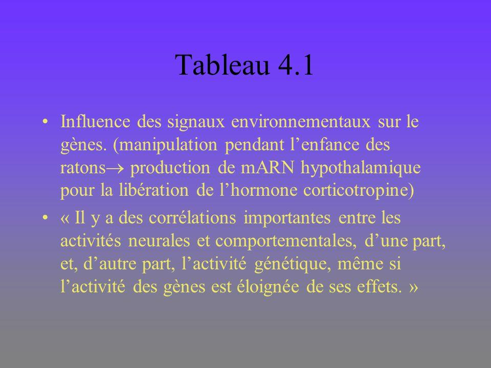 Tableau 4.1 Influence des signaux environnementaux sur le gènes. (manipulation pendant lenfance des ratons production de mARN hypothalamique pour la l