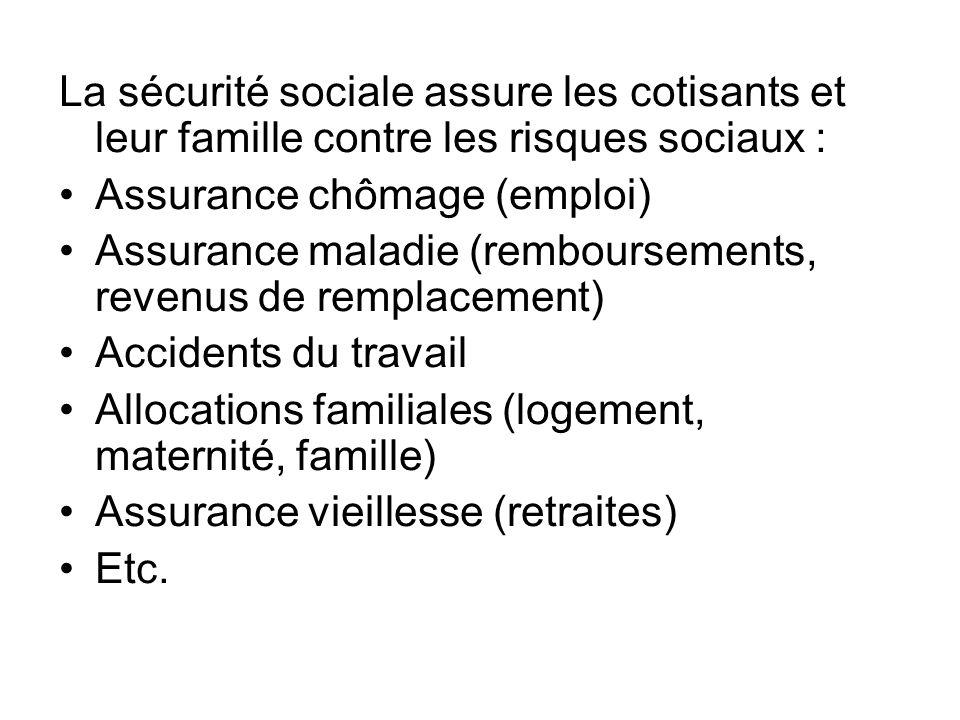 La sécurité sociale assure les cotisants et leur famille contre les risques sociaux : Assurance chômage (emploi) Assurance maladie (remboursements, re