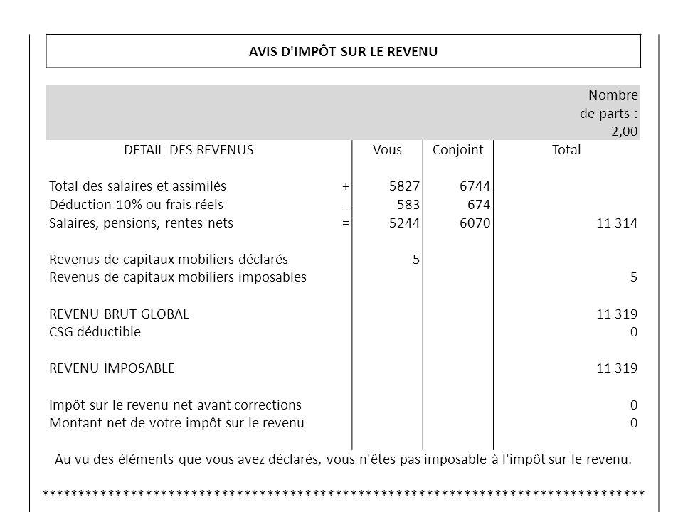 AVIS D'IMPÔT SUR LE REVENU Nombre de parts : 2,00 DETAIL DES REVENUSVousConjointTotal Total des salaires et assimilés+58276744 Déduction 10% ou frais