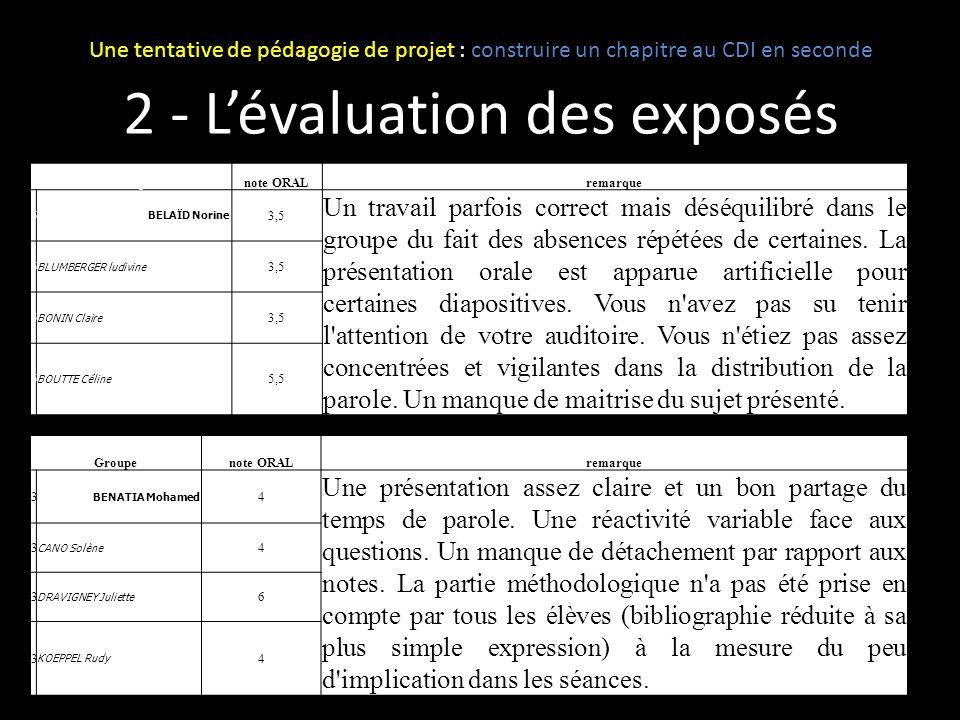 2 - Lévaluation des exposés Une tentative de pédagogie de projet : construire un chapitre au CDI en seconde Groupenote ORALremarque 5 BELAÏD Norine 3,