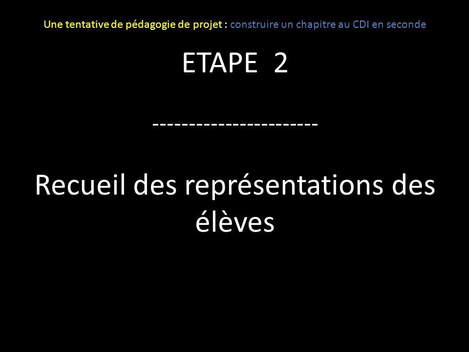 ETAPE 2 ----------------------- Recueil des représentations des élèves Une tentative de pédagogie de projet : construire un chapitre au CDI en seconde