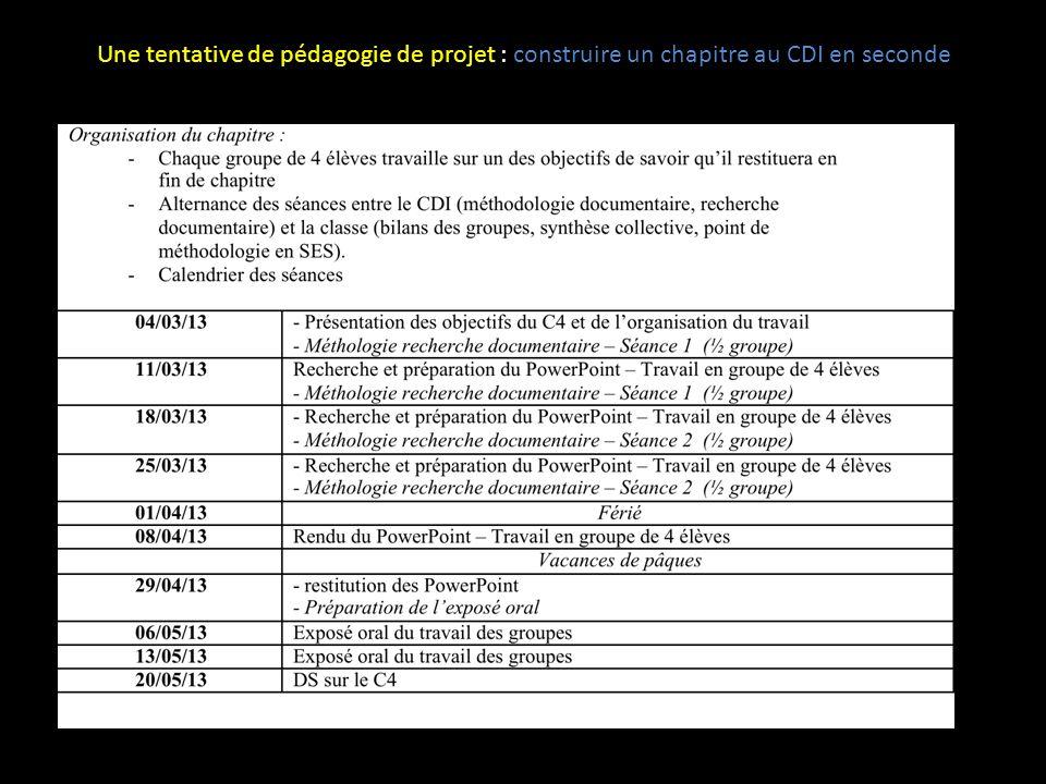 ETAPE 4 ----------------------- Apport de connaissances par le professeur Au cas par cas lors des recherches au C.D.I.