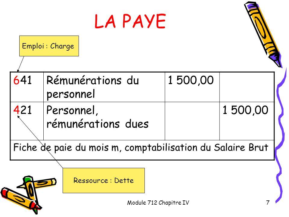 Module 712 Chapitre IV8 LA PAYE I.DU SALAIRE BRUT AU SALAIRE NET 2.