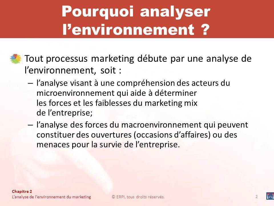 Chapitre 2 Lanalyse de lenvironnement du marketing© ERPI, tous droits réservés. Pourquoi analyser lenvironnement ? Tout processus marketing débute par