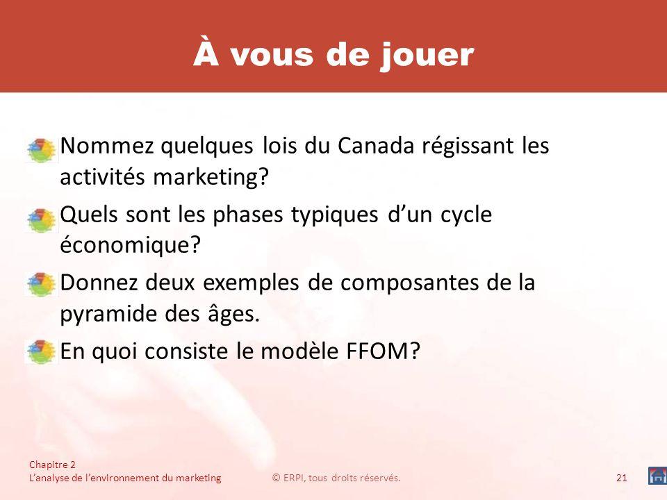 À vous de jouer Nommez quelques lois du Canada régissant les activités marketing? Quels sont les phases typiques dun cycle économique? Donnez deux exe