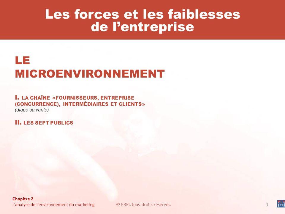 Devoir Questions 1-9 pg 45 et Cas ZENN pg 51 Chapitre 2 Lanalyse de lenvironnement du marketing© ERPI, tous droits réservés.25