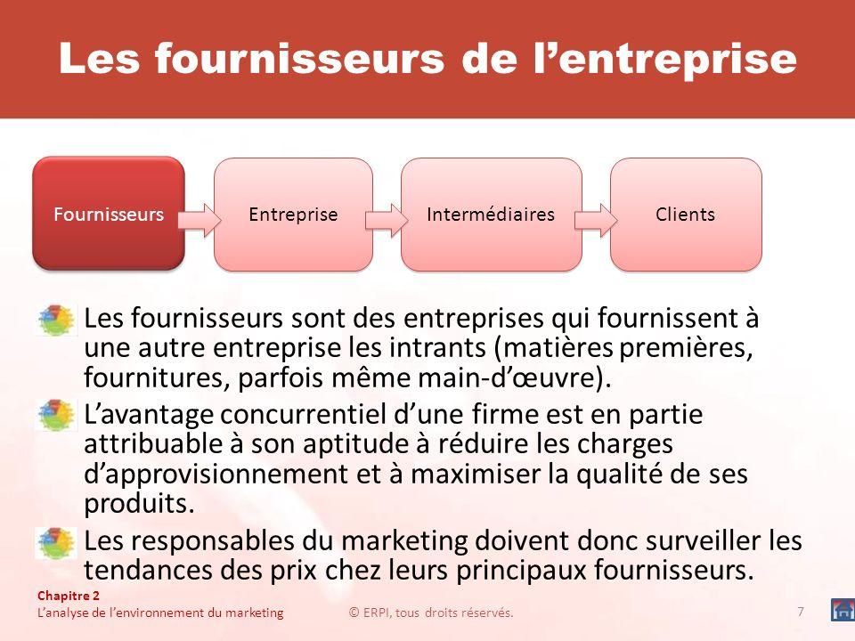 Chapitre 2 Lanalyse de lenvironnement du marketing© ERPI, tous droits réservés. Les fournisseurs de lentreprise Les fournisseurs sont des entreprises