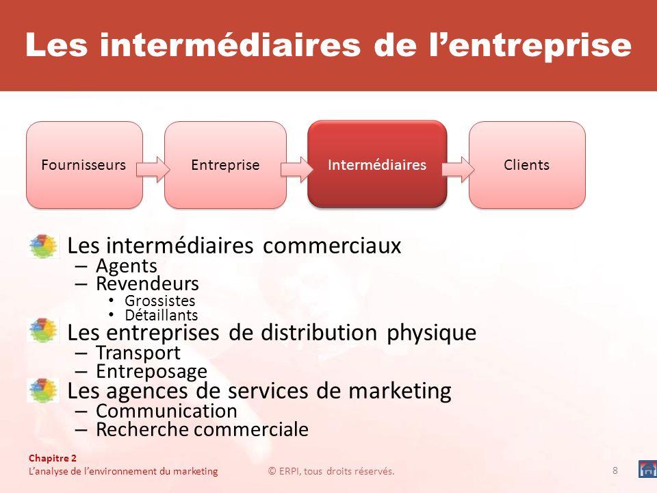 Chapitre 2 Lanalyse de lenvironnement du marketing© ERPI, tous droits réservés. Les intermédiaires de lentreprise Les intermédiaires commerciaux – Age