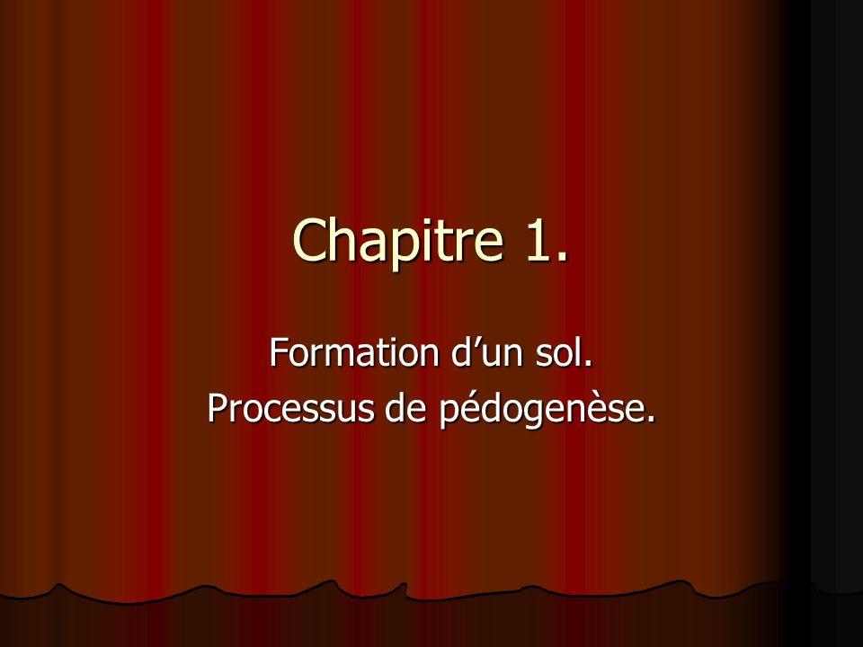 Chapitre 1. Formation dun sol. Processus de pédogenèse.