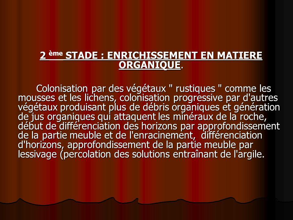 2 STADE : ENRICHISSEMENT EN MATIERE ORGANIQUE.2 ème STADE : ENRICHISSEMENT EN MATIERE ORGANIQUE.