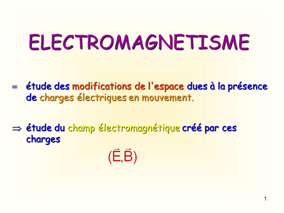 1 ELECTROMAGNETISME étude des modifications de l'espace dues à la présence de charges électriques en mouvement. étude des modifications de l'espace du