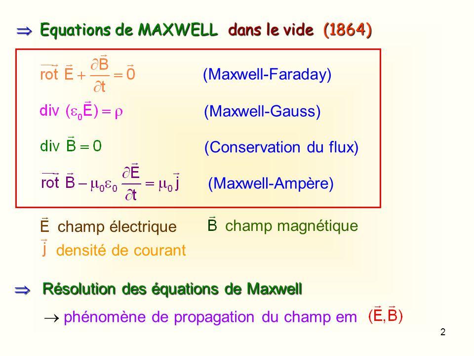 2 Equations de MAXWELL dans le vide (1864) Equations de MAXWELL dans le vide (1864) champ magnétique champ électrique densité de courant (Maxwell-Fara