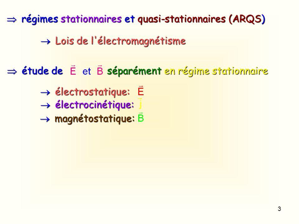 3 étude de séparément en régime stationnaire étude de séparément en régime stationnaire régimes stationnaires et quasi-stationnaires (ARQS) régimes st