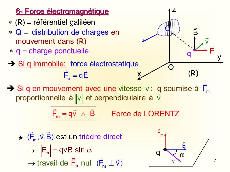 7 6- Force électromagnétique Si q immobile: force électrostatique Force de LORENTZ q travail de nul ( R ) référentiel galiléen Q distribution de charg