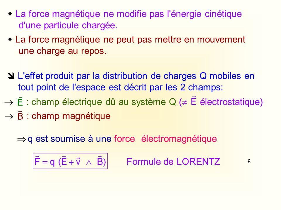 8 L'effet produit par la distribution de charges Q mobiles en tout point de l'espace est décrit par les 2 champs: : champ magnétique : champ électriqu