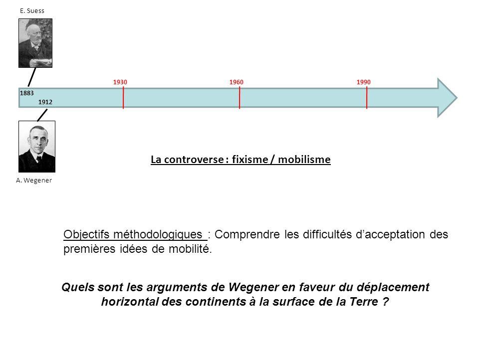 E. Suess 1883 A. Wegener 1912 193019601990 La controverse : fixisme / mobilisme Objectifs méthodologiques : Comprendre les difficultés dacceptation de