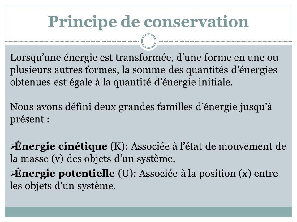 Principe de conservation Lorsquune énergie est transformée, dune forme en une ou plusieurs autres formes, la somme des quantités dénergies obtenues est égale à la quantité dénergie initiale.