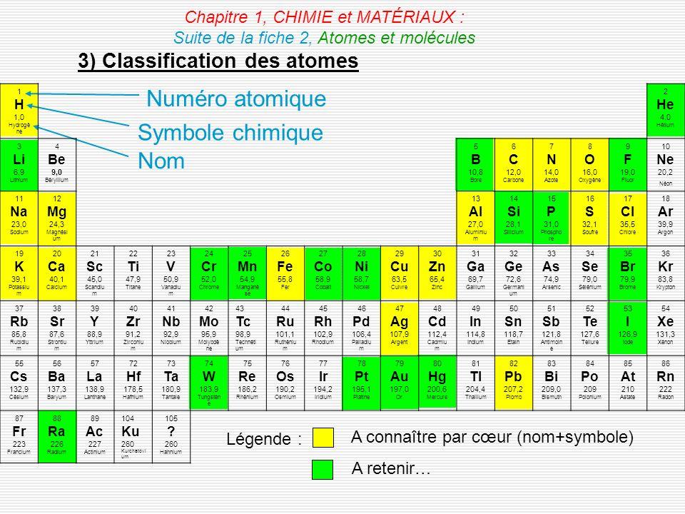 3) Classification des atomes Légende : A connaître par cœur (nom+symbole) A retenir… Numéro atomique Symbole chimique Nom Chapitre 1, CHIMIE et MATÉRI