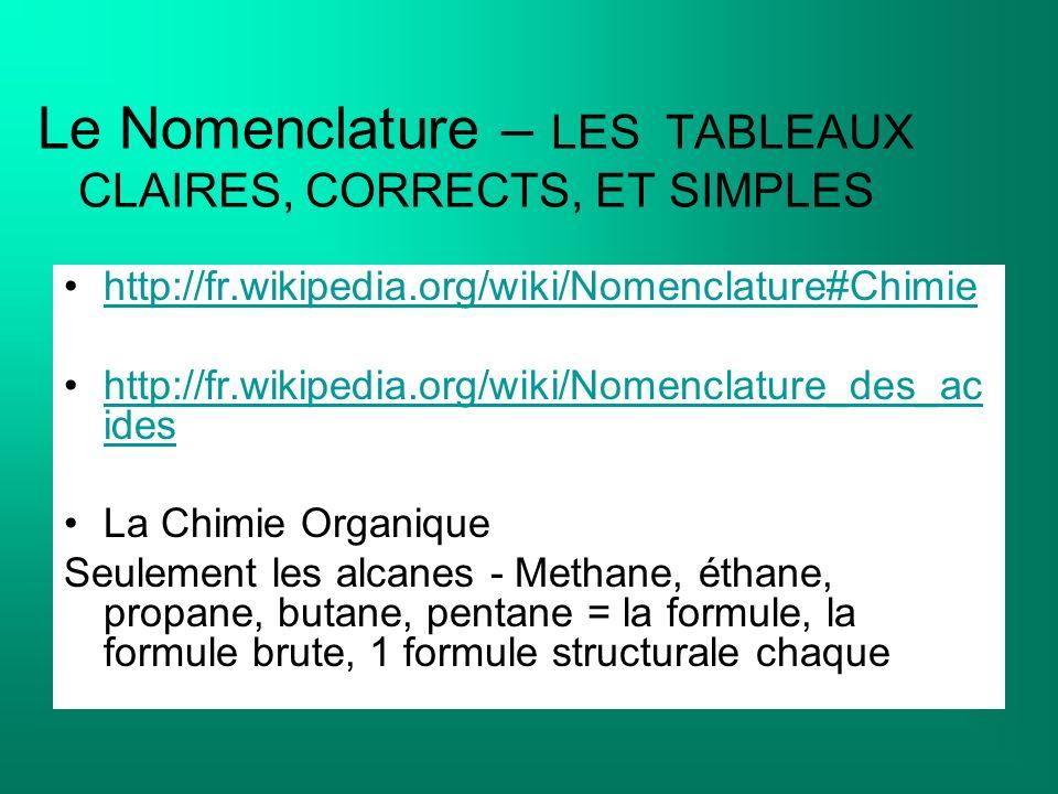 Le Nomenclature – LES TABLEAUX CLAIRES, CORRECTS, ET SIMPLES http://fr.wikipedia.org/wiki/Nomenclature#Chimie http://fr.wikipedia.org/wiki/Nomenclatur