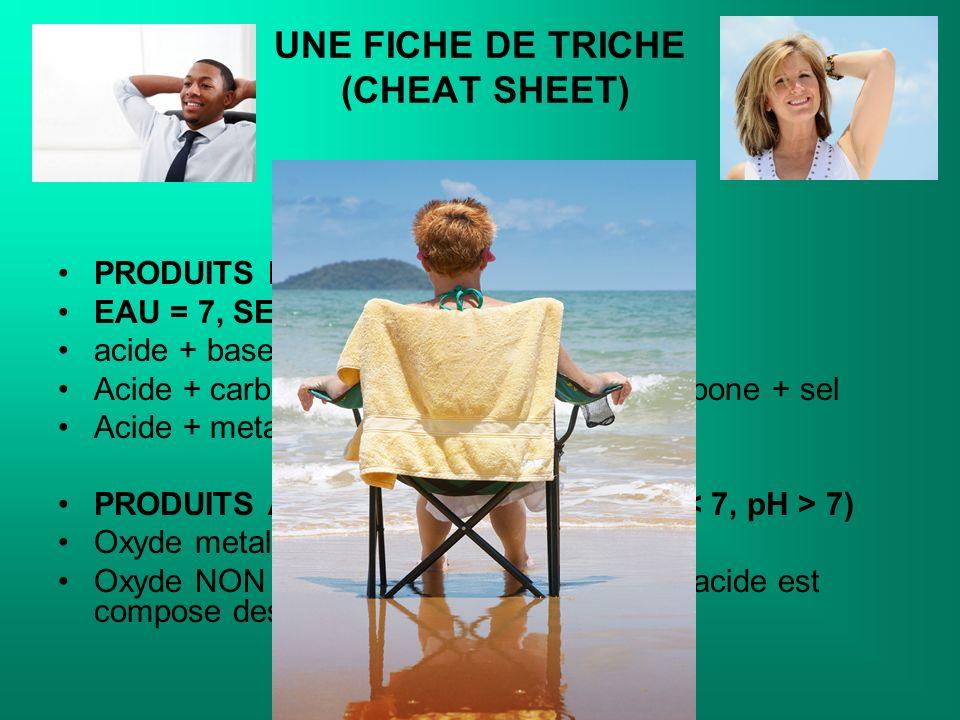 UNE FICHE DE TRICHE (CHEAT SHEET) PRODUITS NEUTRES (pH = 7) EAU = 7, SELS = 7 acide + base sel + eau Acide + carbonate eau + dioxide du carbone + sel